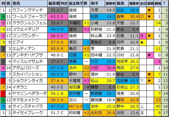 f:id:onix-oniku:20200904190508p:plain