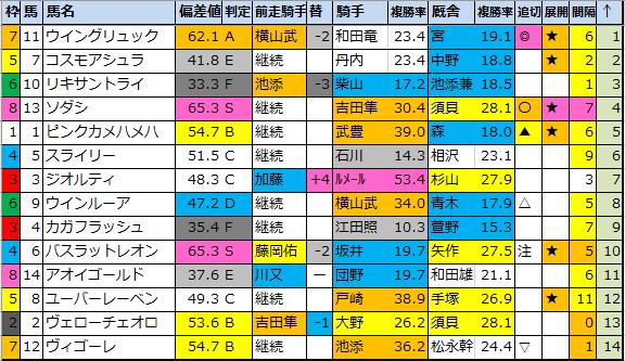 f:id:onix-oniku:20200904193046p:plain
