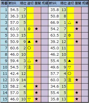 f:id:onix-oniku:20200904203414p:plain