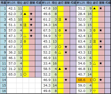 f:id:onix-oniku:20200904203442p:plain