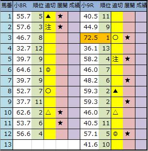 f:id:onix-oniku:20200904203523p:plain