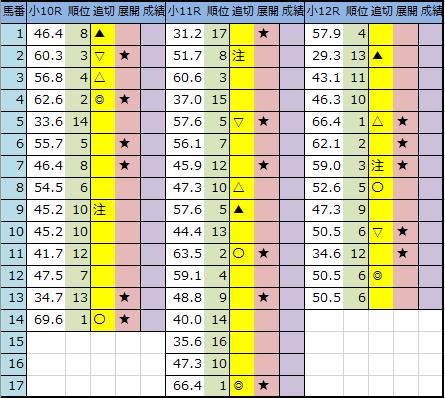 f:id:onix-oniku:20200904203551p:plain