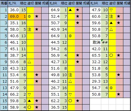f:id:onix-oniku:20200904203626p:plain