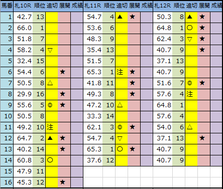 f:id:onix-oniku:20200904203701p:plain