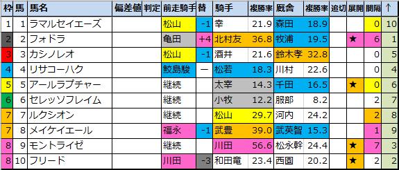 f:id:onix-oniku:20200904210454p:plain