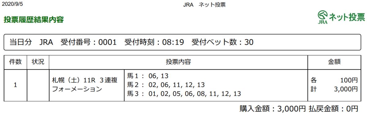 f:id:onix-oniku:20200905081956p:plain