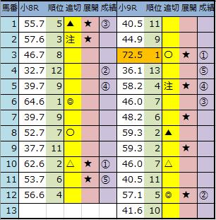 f:id:onix-oniku:20200905144224p:plain