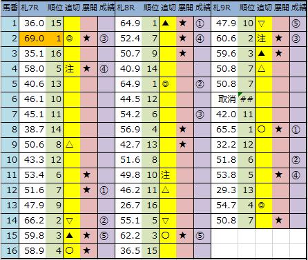 f:id:onix-oniku:20200905144509p:plain