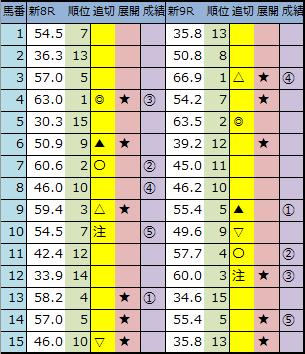 f:id:onix-oniku:20200905144933p:plain