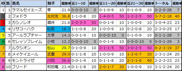 f:id:onix-oniku:20200905155442p:plain