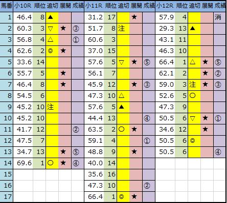 f:id:onix-oniku:20200905162826p:plain