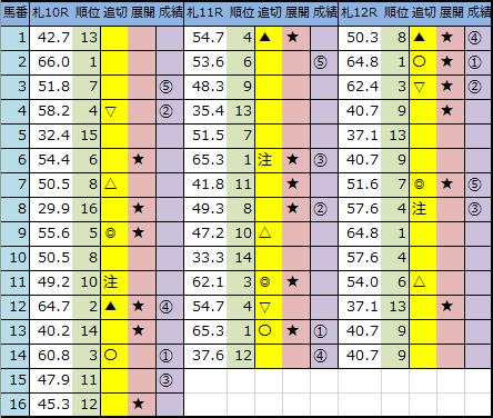 f:id:onix-oniku:20200905162943p:plain