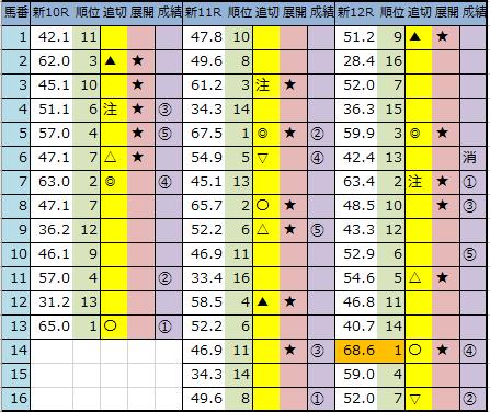 f:id:onix-oniku:20200905164308p:plain