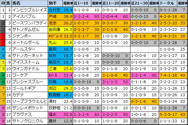 f:id:onix-oniku:20200905170821p:plain