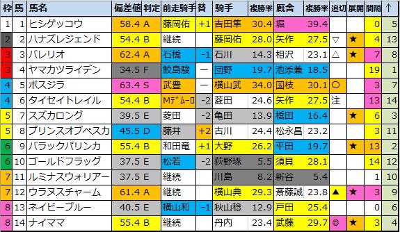 f:id:onix-oniku:20200905183649p:plain