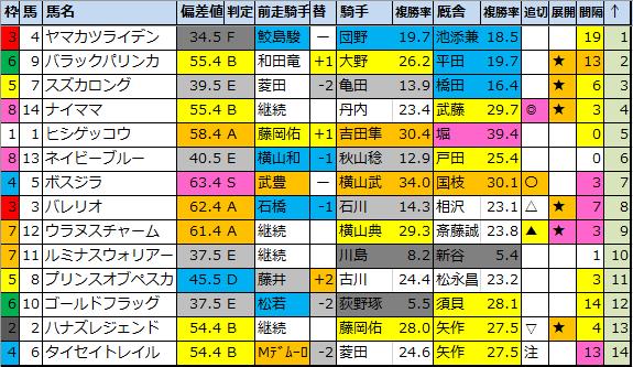 f:id:onix-oniku:20200905183941p:plain