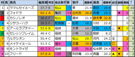 f:id:onix-oniku:20200905185719p:plain