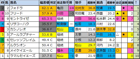 f:id:onix-oniku:20200905190037p:plain