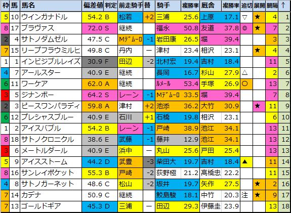 f:id:onix-oniku:20200905194827p:plain