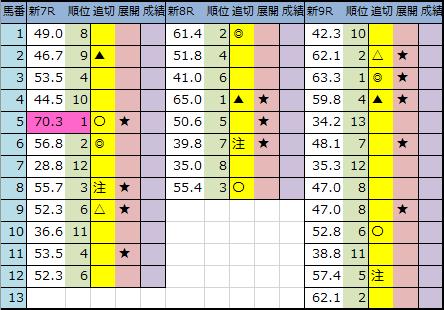 f:id:onix-oniku:20200905204954p:plain