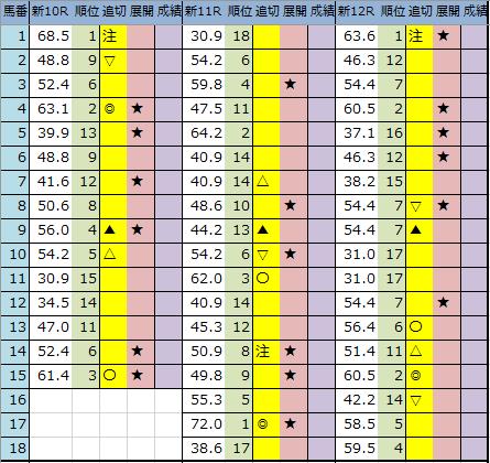 f:id:onix-oniku:20200905205021p:plain