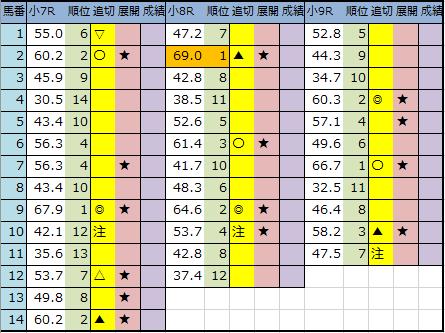 f:id:onix-oniku:20200905205054p:plain