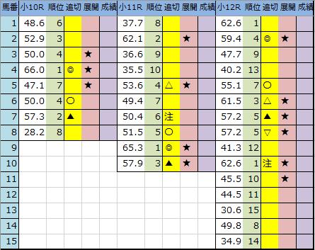 f:id:onix-oniku:20200905205129p:plain