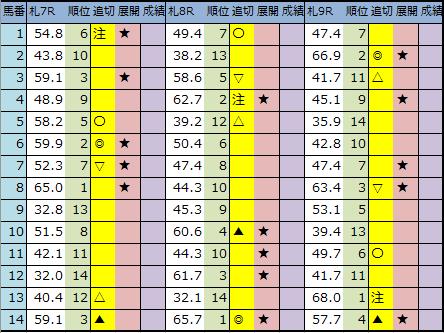 f:id:onix-oniku:20200905205156p:plain