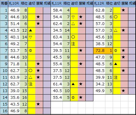 f:id:onix-oniku:20200905205227p:plain