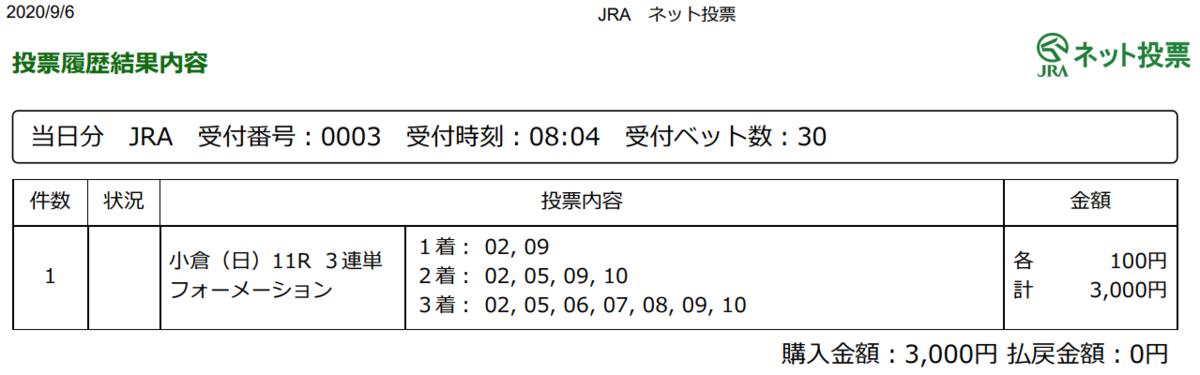 f:id:onix-oniku:20200906080547p:plain