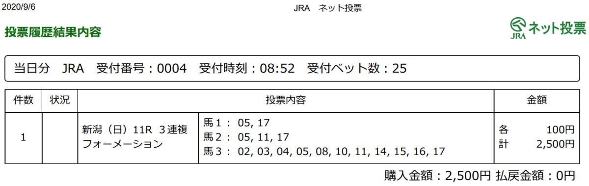 f:id:onix-oniku:20200906085306p:plain