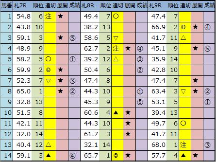 f:id:onix-oniku:20200906143741p:plain