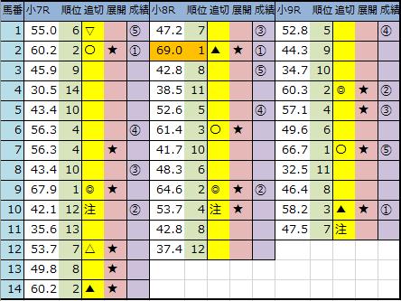 f:id:onix-oniku:20200906143907p:plain