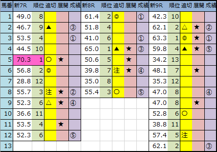 f:id:onix-oniku:20200906144716p:plain