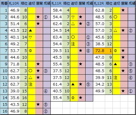 f:id:onix-oniku:20200906161822p:plain