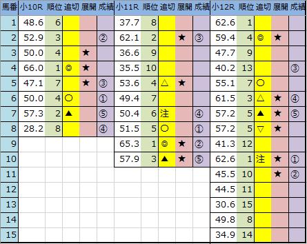 f:id:onix-oniku:20200906163114p:plain