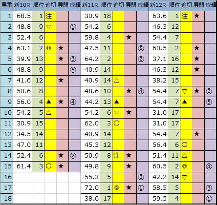 f:id:onix-oniku:20200906164158p:plain