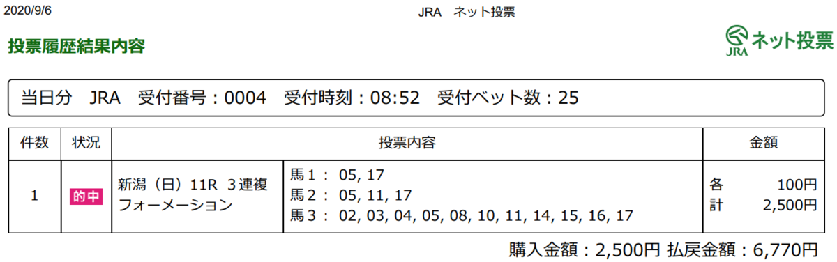 f:id:onix-oniku:20200906170513p:plain