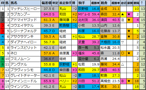 f:id:onix-oniku:20200910155630p:plain