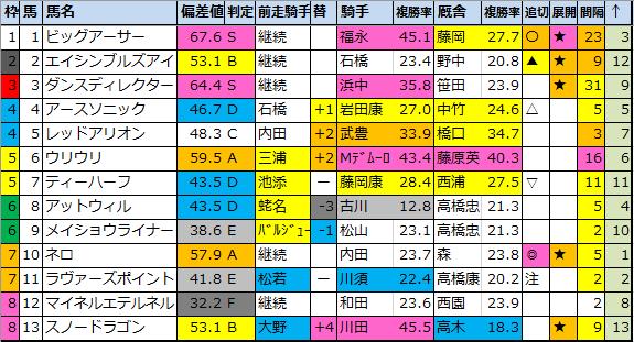 f:id:onix-oniku:20200910155741p:plain