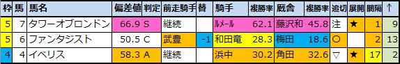 f:id:onix-oniku:20200910155822p:plain