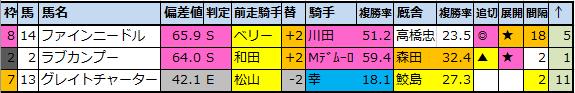 f:id:onix-oniku:20200910155853p:plain