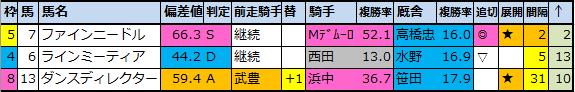 f:id:onix-oniku:20200910155921p:plain