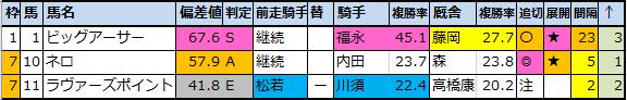 f:id:onix-oniku:20200910155949p:plain