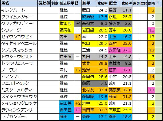 f:id:onix-oniku:20200910172904p:plain