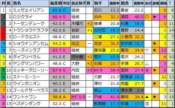 f:id:onix-oniku:20200910194858p:plain