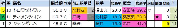 f:id:onix-oniku:20200910200139p:plain
