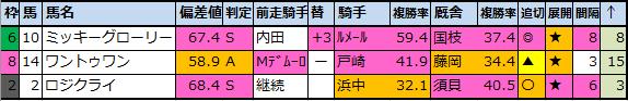 f:id:onix-oniku:20200910200215p:plain
