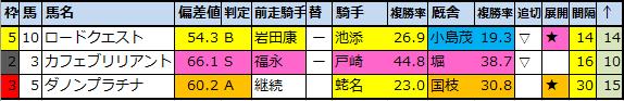 f:id:onix-oniku:20200910200430p:plain