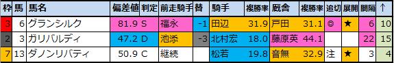 f:id:onix-oniku:20200910201102p:plain